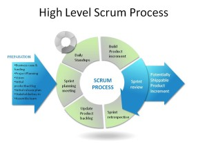 scrum_process